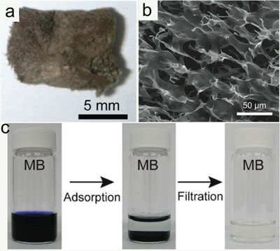 graphene oxide for water remediation