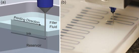 embedded 3D printing