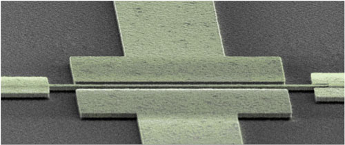 Record-breaking performance by three-terminal nanoelectromechanical ...