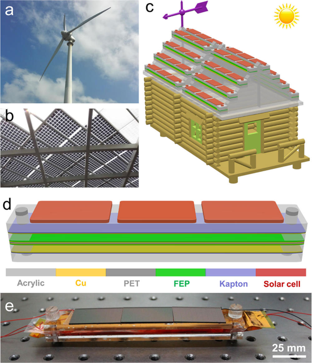 A Nanotechnology Approach To Scavenging Wind And Solar Energy In Cities Simple Power Projects On Image Of Cell Schematic Energies