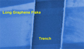 suspended single- and few-layer graphene across a trench