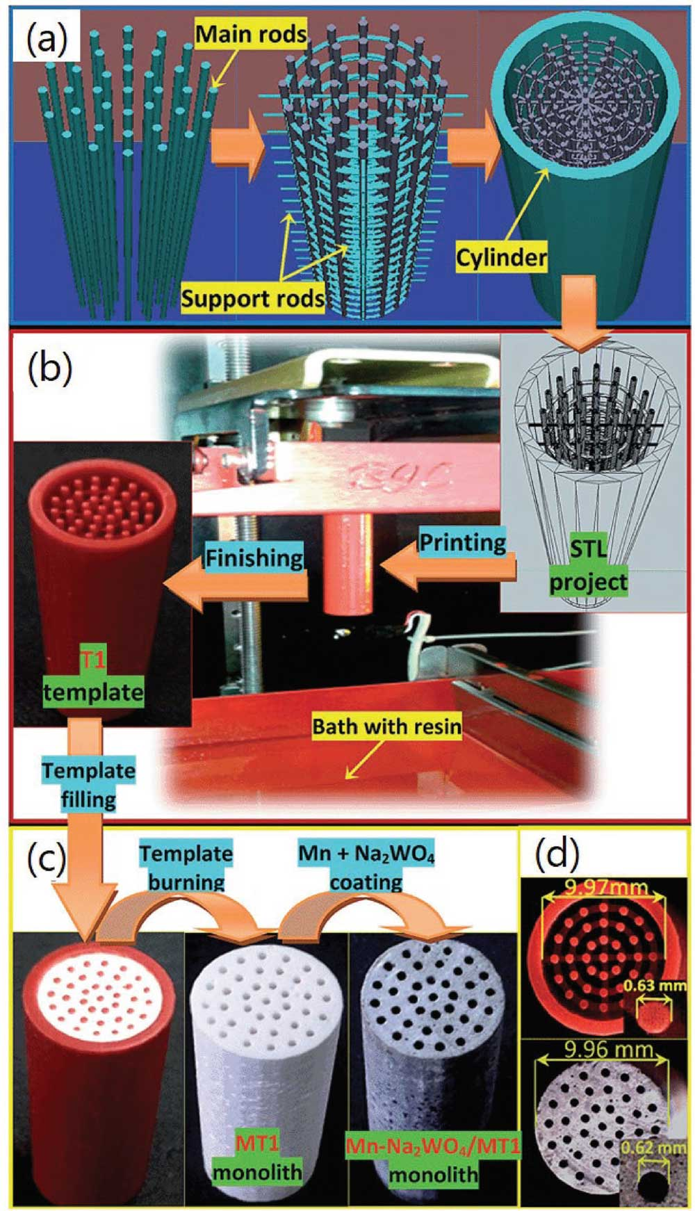 3d Printing Catalytic Applications