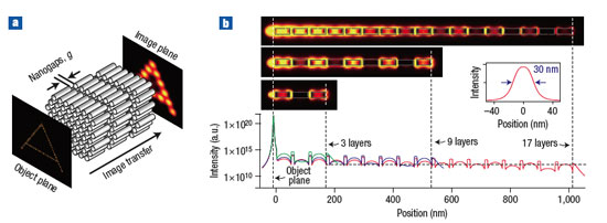 Subwavelength color imaging with a