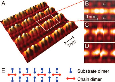 Chains of platinum atoms on germanium substrate