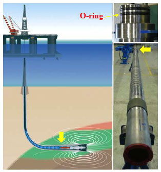 Downhaul devices in underground resources probing use rubber seals as a key component