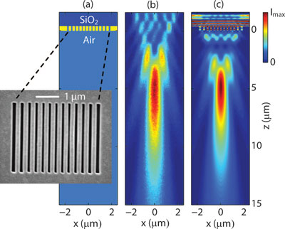 Planar lens based on nanoscale slit array in metallic film