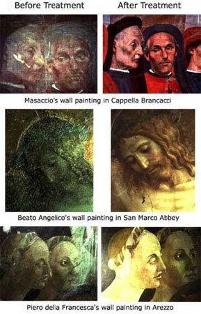 Nanotechnology restored paintings